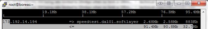 91.4MB/sec Transfer